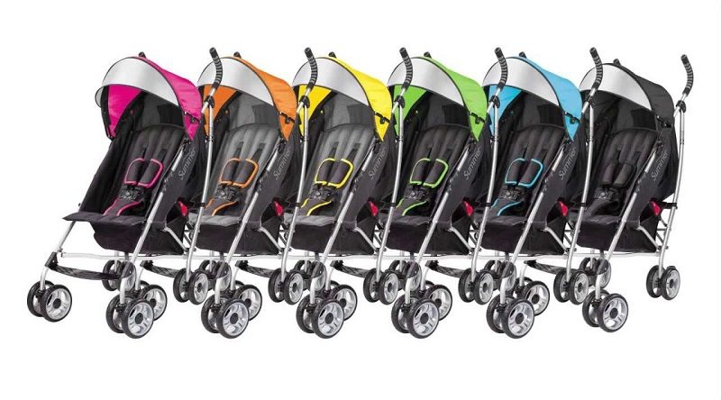 Umbrella Stroller with Canopy and Basket